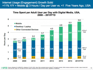 mobile-internet-trends-graph