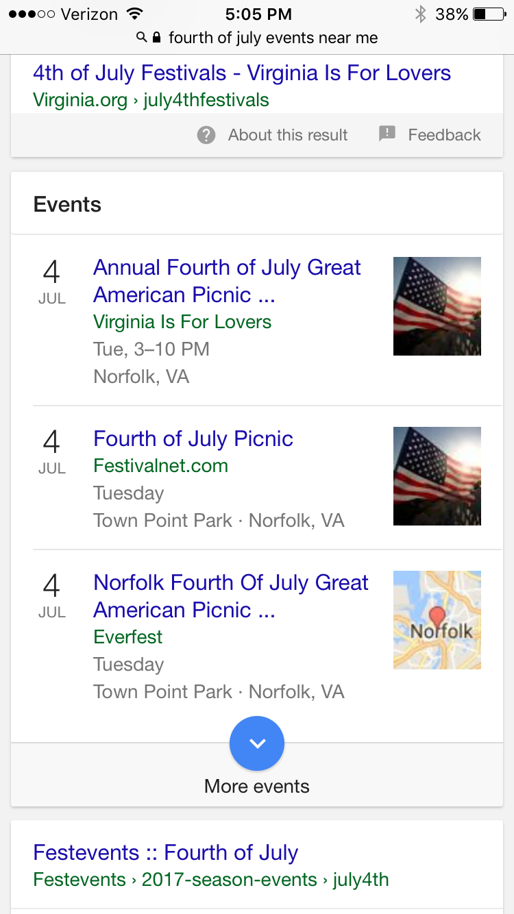 How to Know What to do this Fourth of July